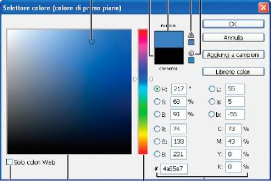 Adobe Photoshop     Segreti e consigli dal WEB 2.0
