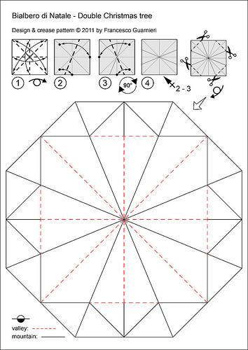 Come fare un albero di natale di carta con gli origami for Stelle di carta tridimensionali