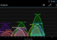 analizzatore reti wifi