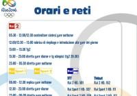 olimpiadi-orari-calendario-gare-vincitori-medaglie